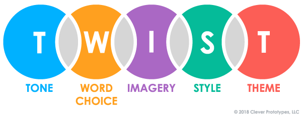 TWIST: Tone, Word Choice, Imagery, Style, Theme