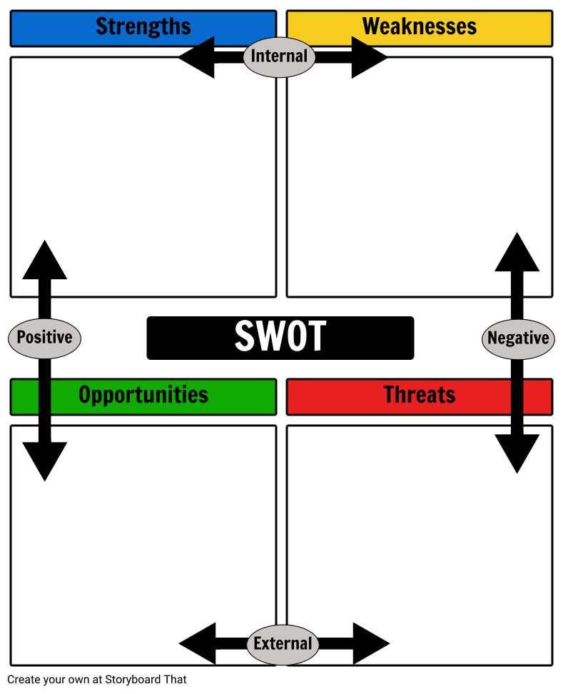 what is a swot analysis swot examples templates