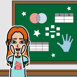 Overview of Graphic Organizers