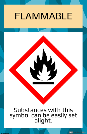 Example Lab Safety Symbol Poster