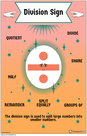 Math Symbol Poster Example