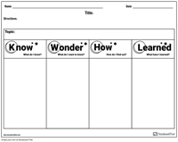 Blank KWHL Worksheet