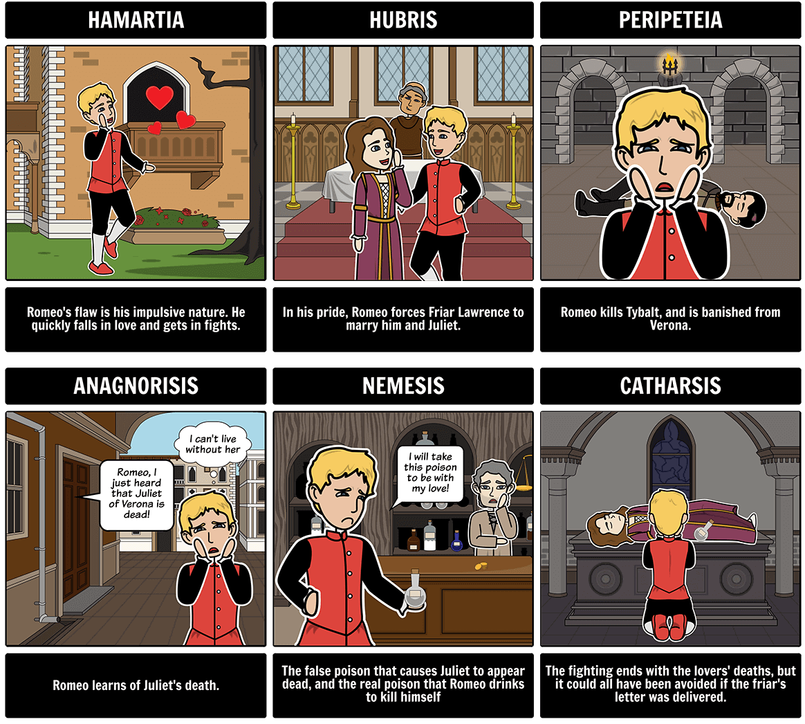 Storyboard Example for education, Macbeth