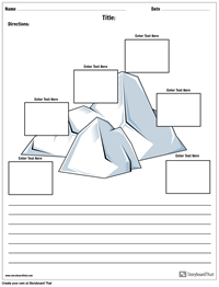 Plot Diagram Iceberg