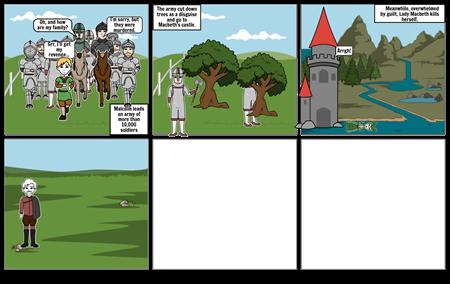 Macbeth Summary Part 4