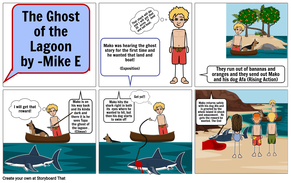 ghost of the lagoon -Mike E