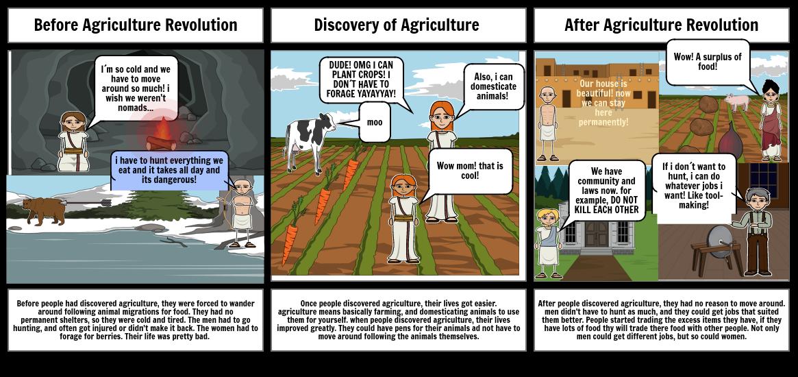 Social Studies 6 Agriculture Revolution