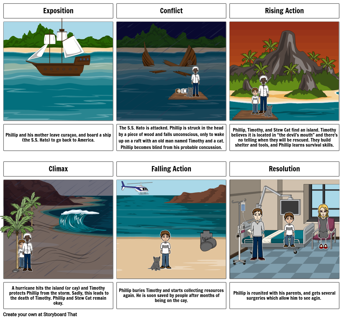 The Cay Storyboard
