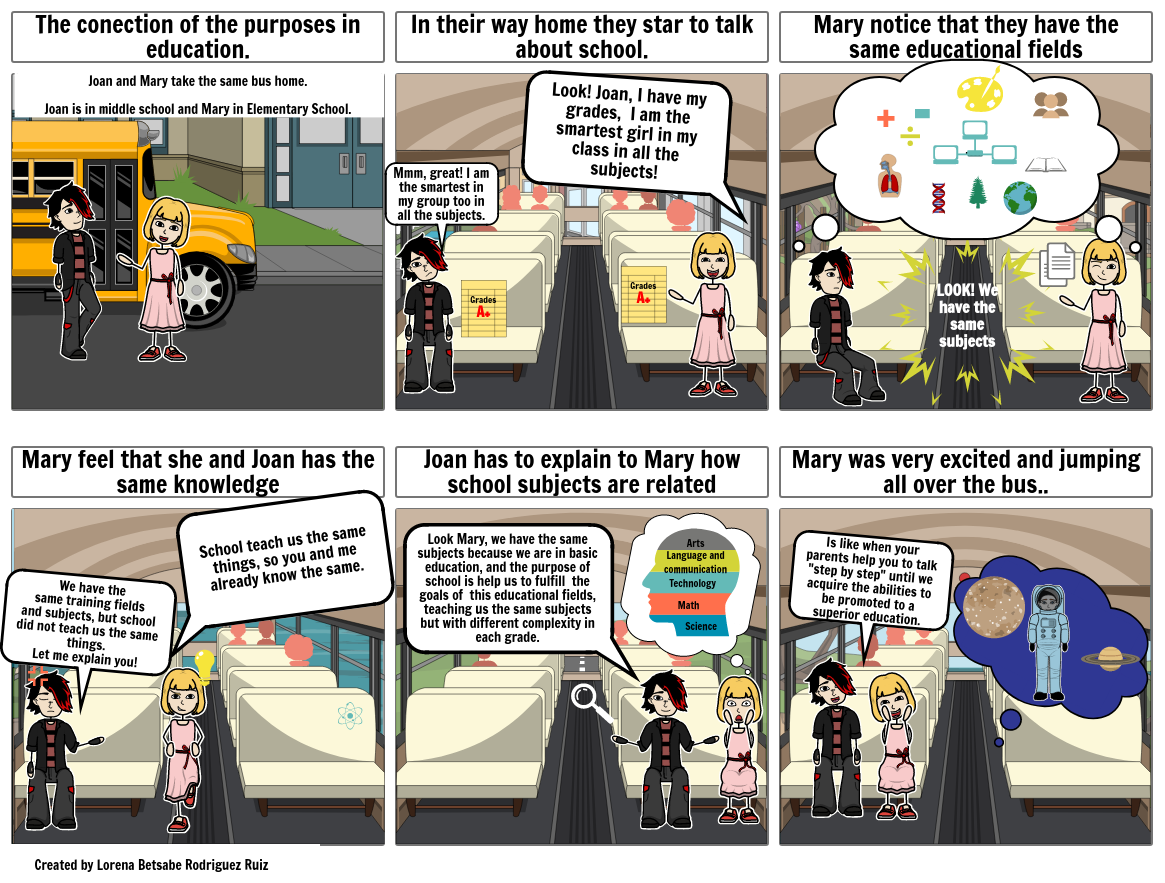 Relación de propósitos de secundaria y primaria