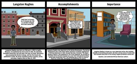 Langston Hughes - Social Studies