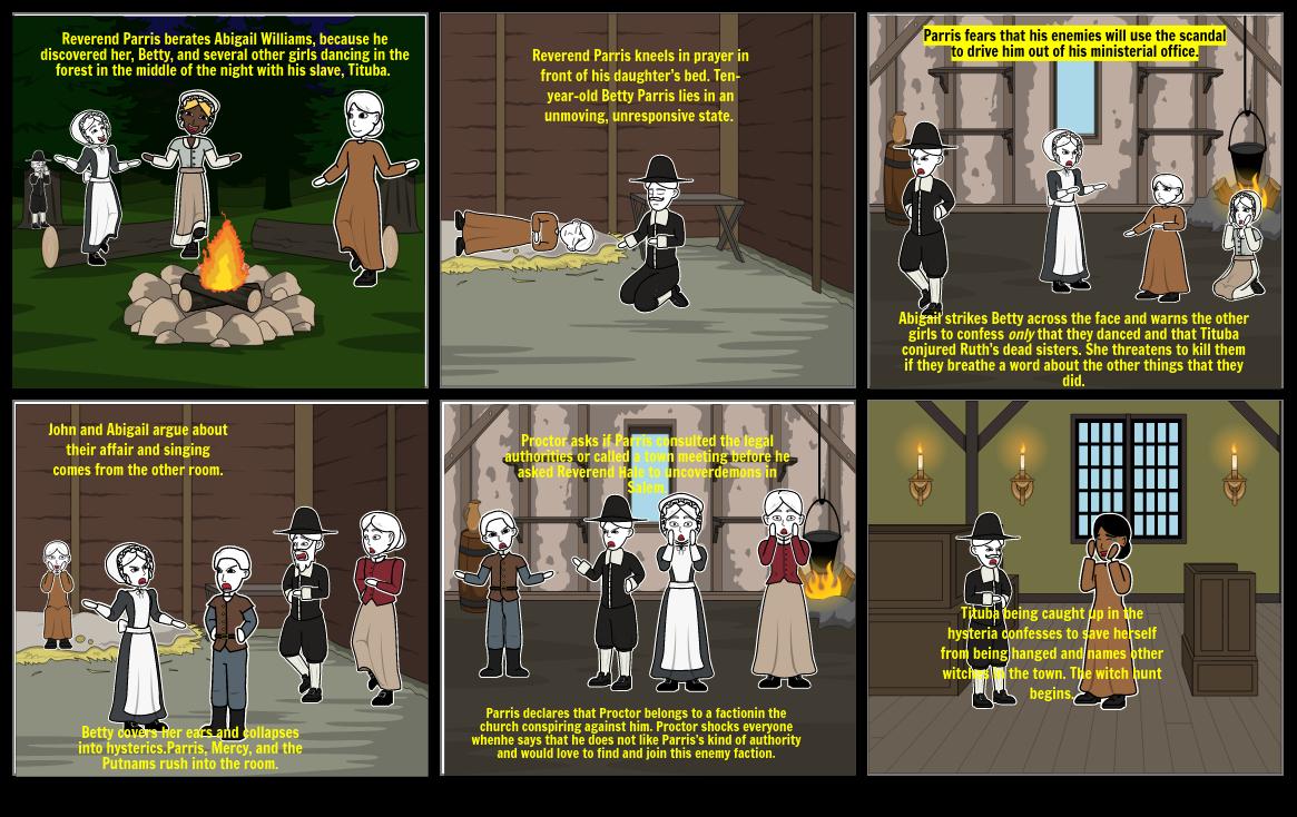 Act 1 The Crucible