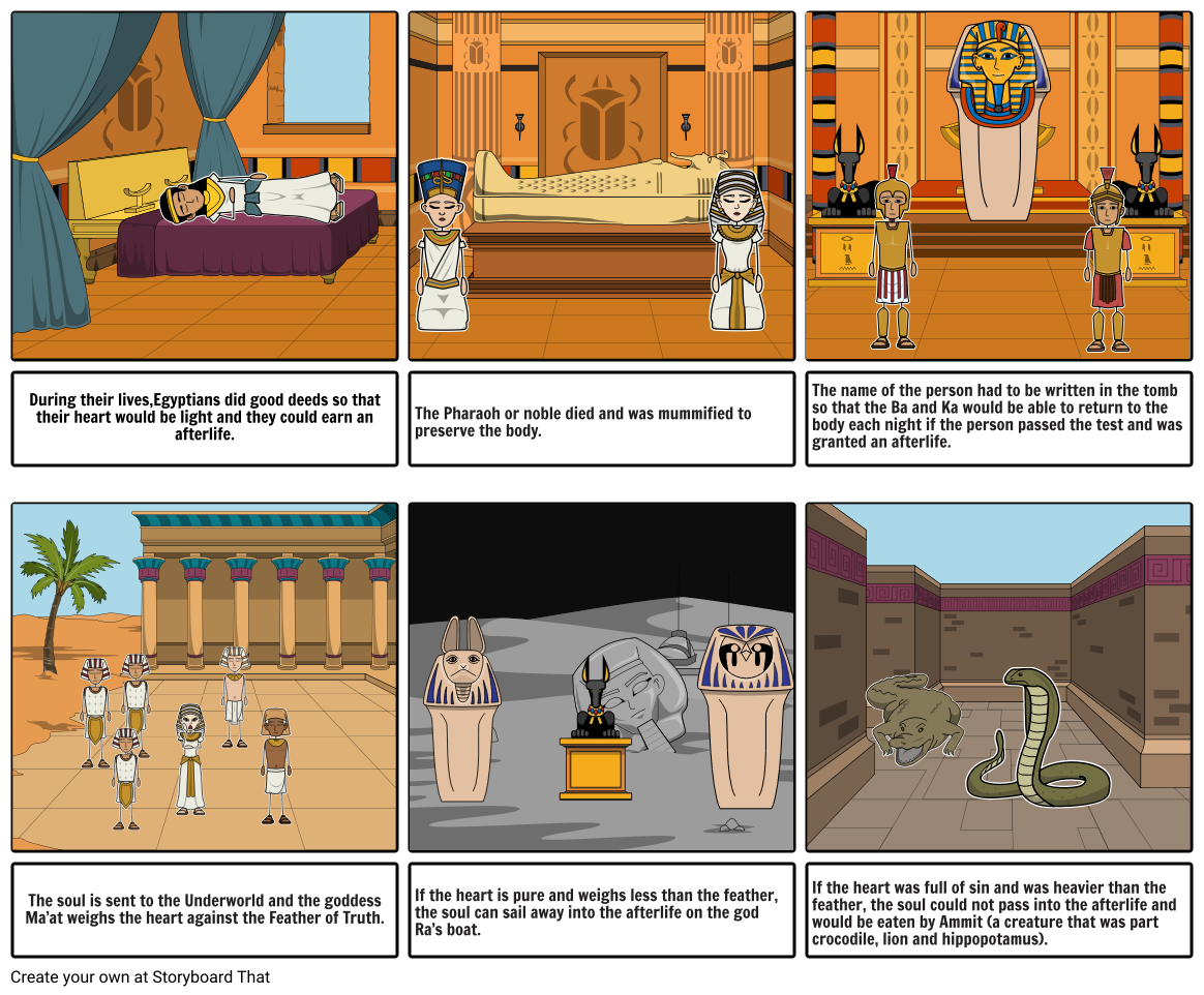 The Egyptian Afterlife Storyboards