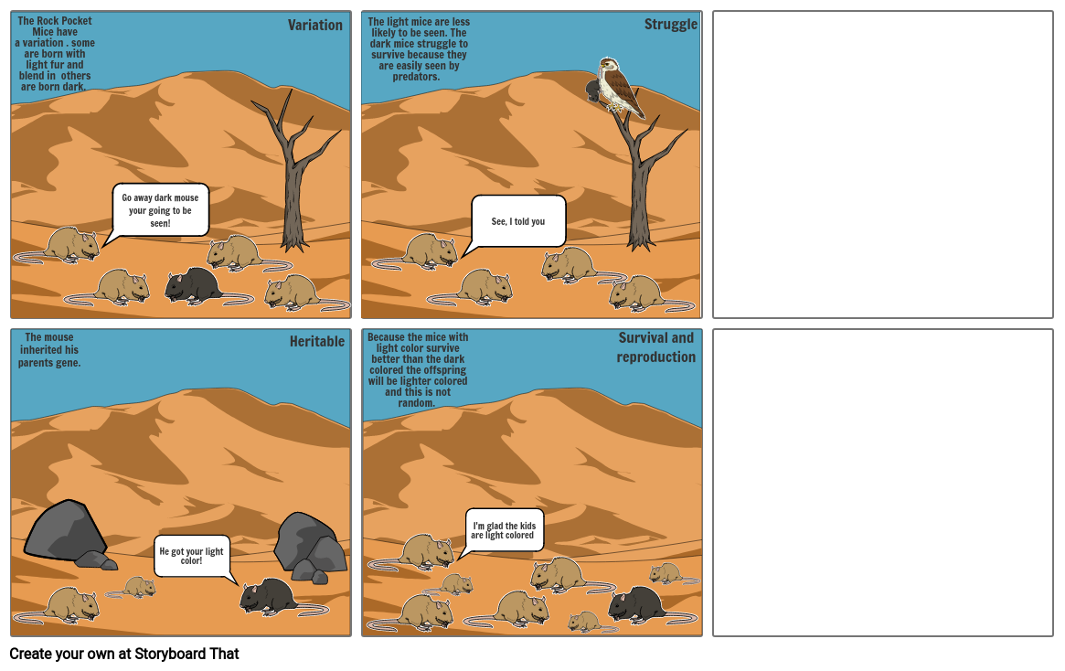 Darwin's Natural Selection Postulates Comic