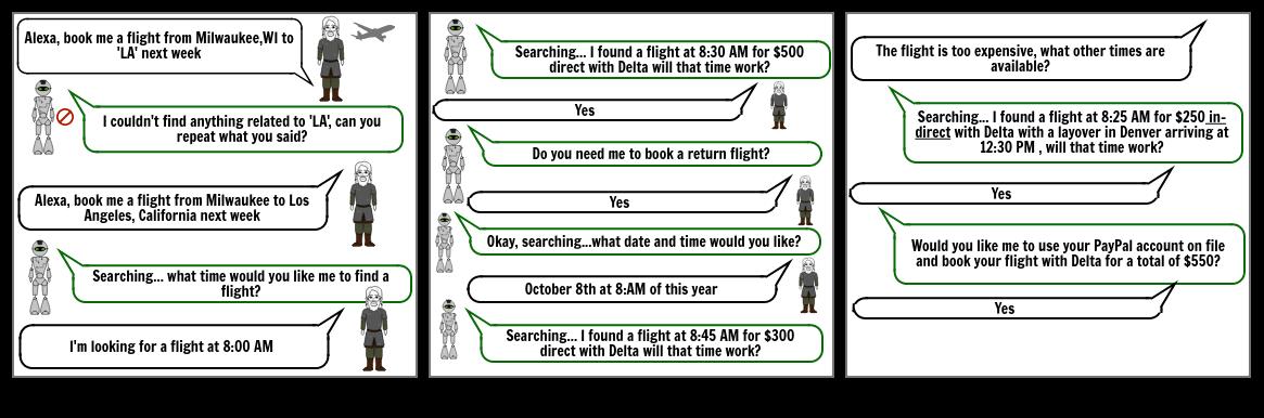 AI Storyboard