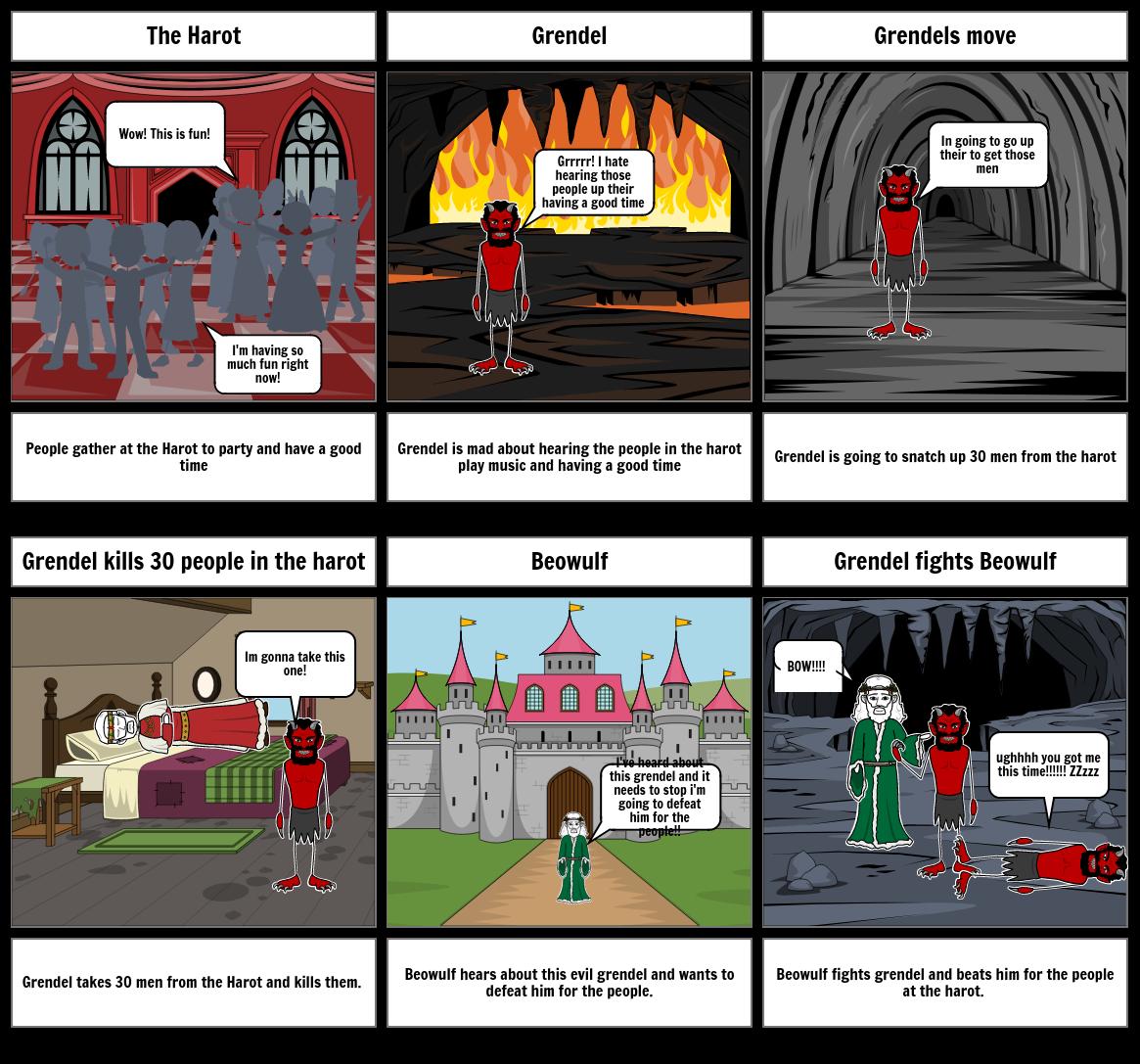 Grendel story board