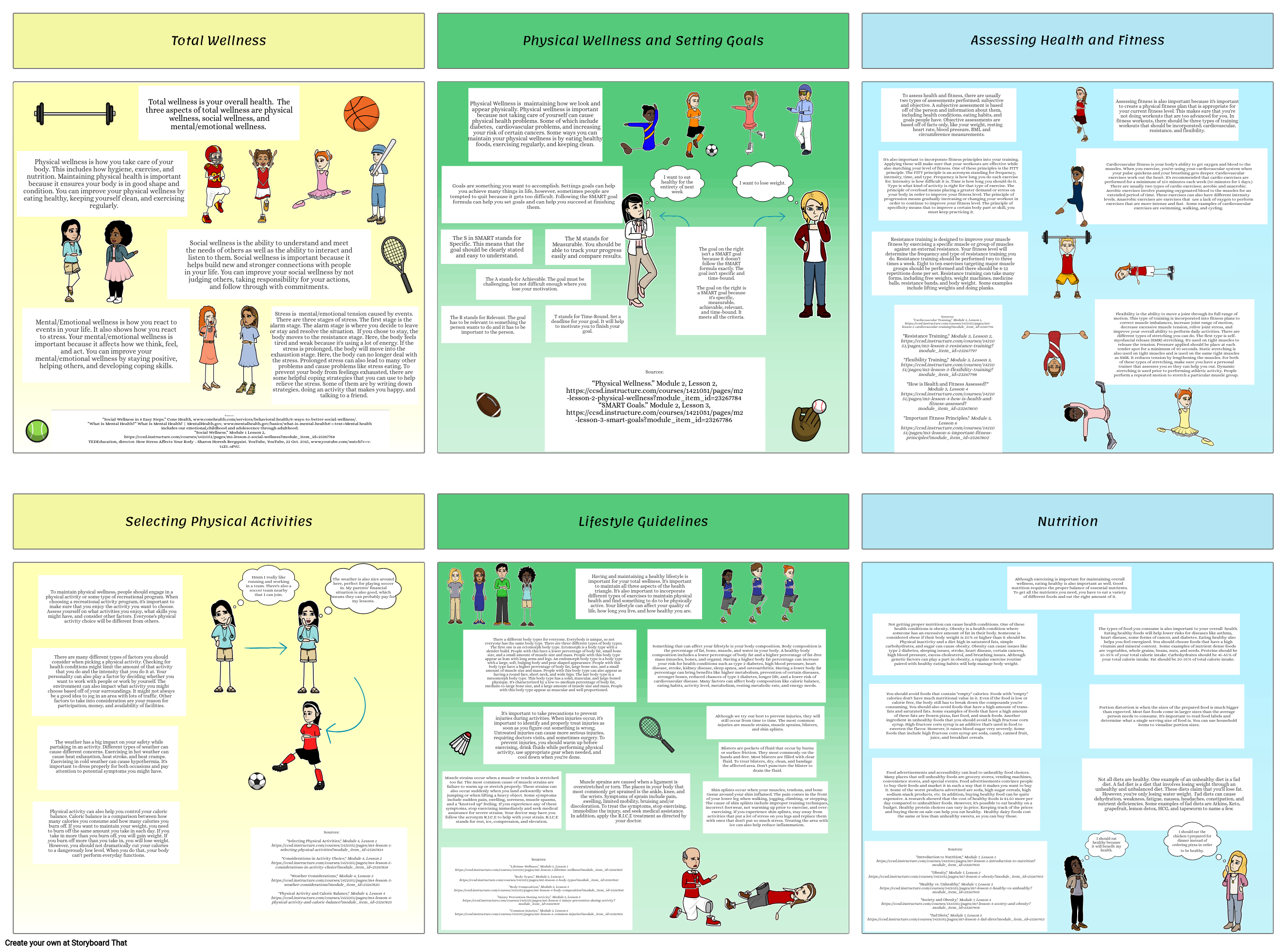 Culminating Project Personal Fit and Health