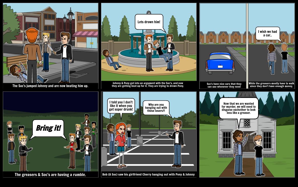 Outsiders Theme Comic