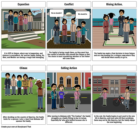 Inside Out and Back Again Storyboardthat