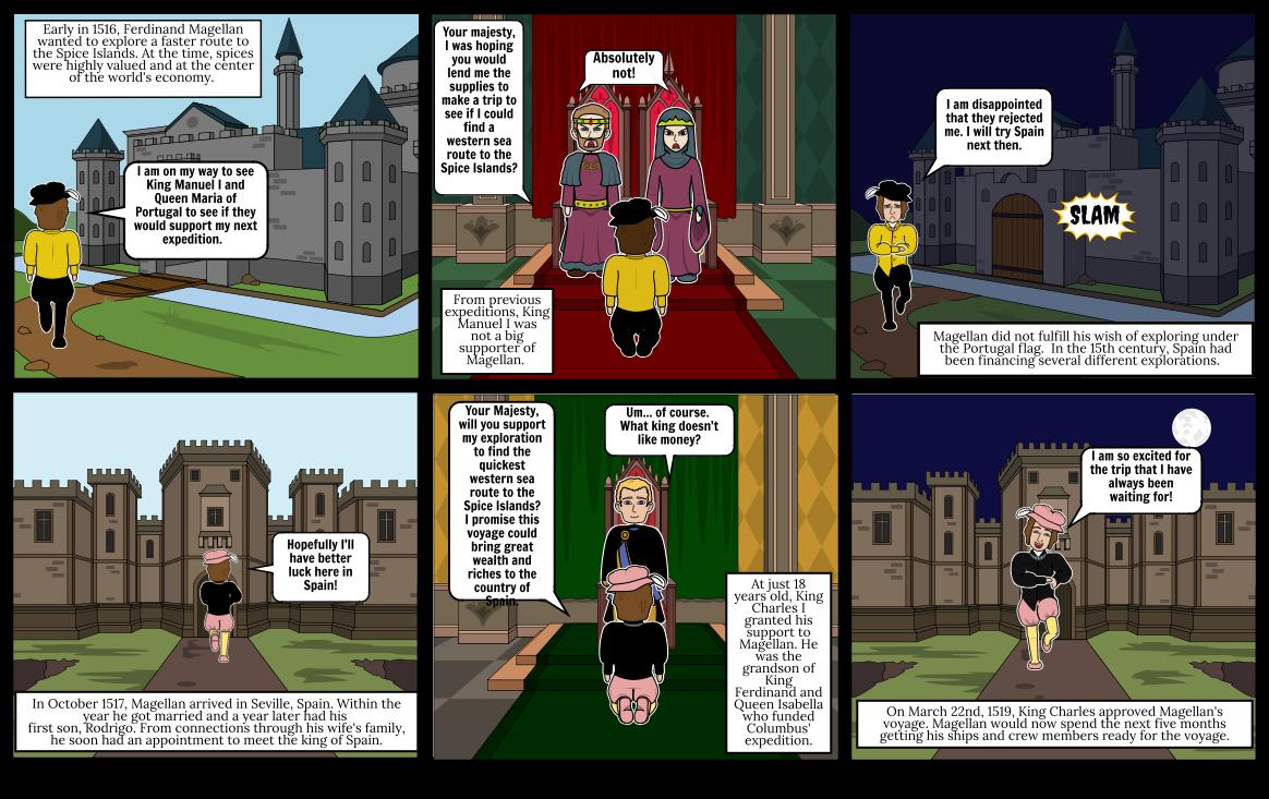 Ferdinand Magellan's journey