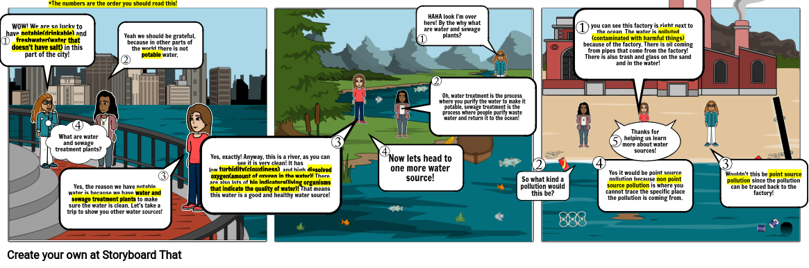 Show your Knowledge on Water-Science