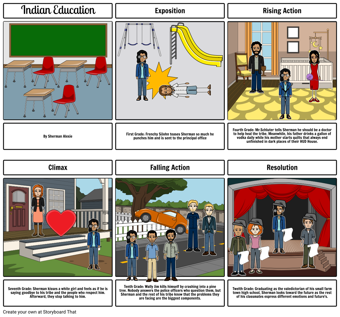 Indian Education Story