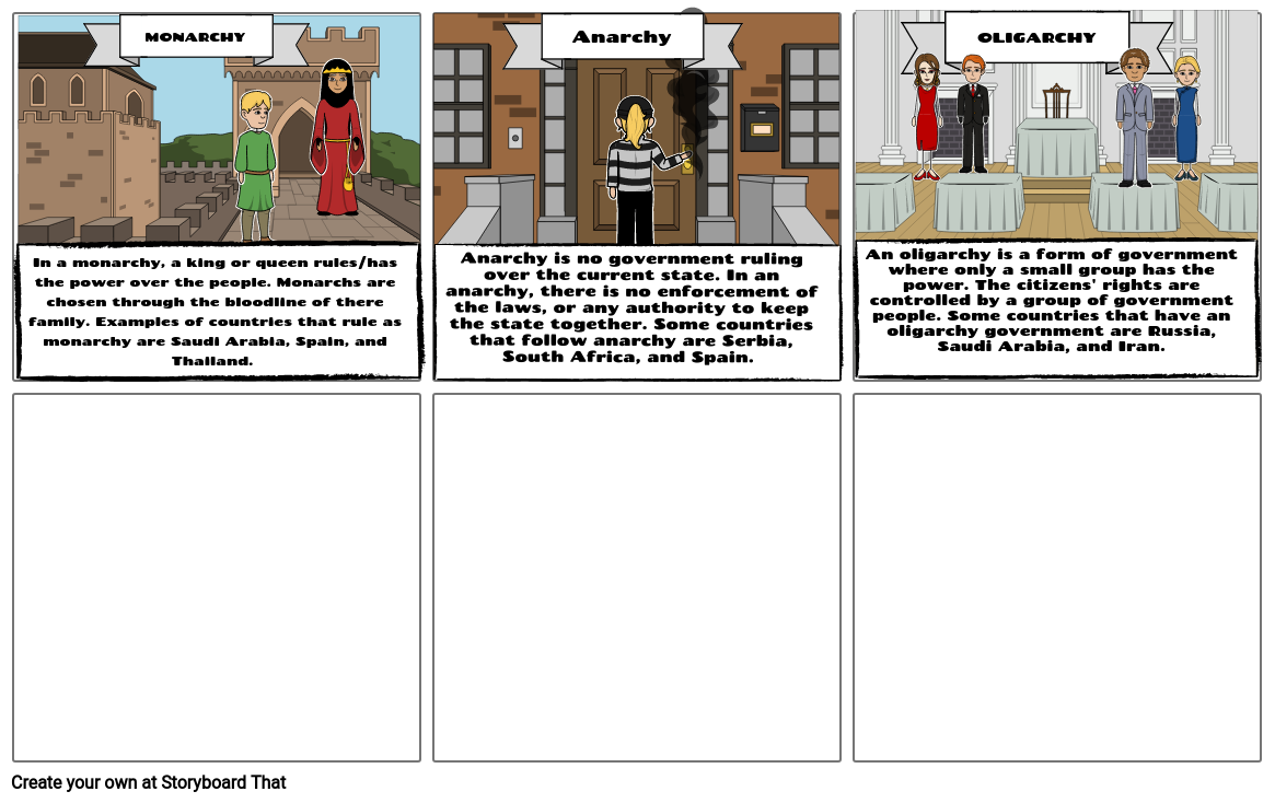 Social Studies - Forms of Government