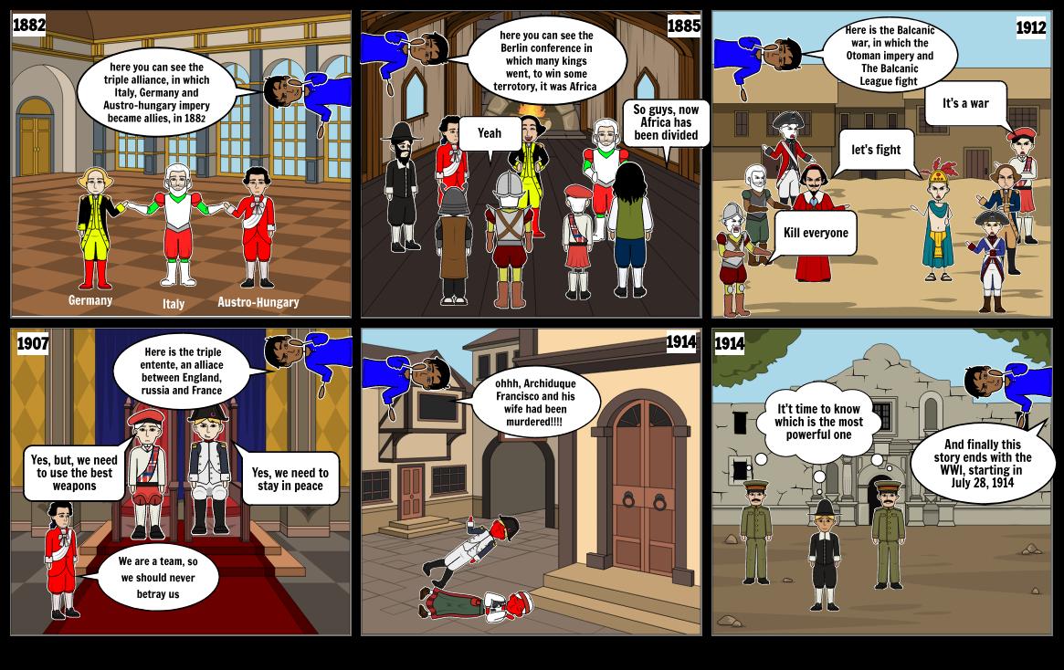 Background of iww comic
