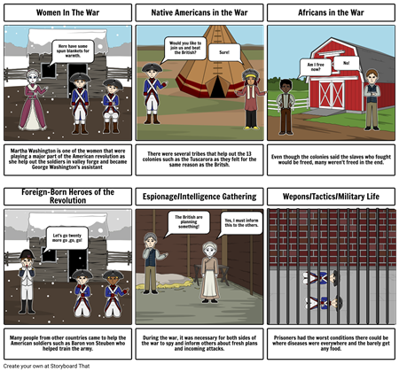 The American Revolution pt.2