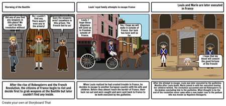 The French Revolution Part II by jackw