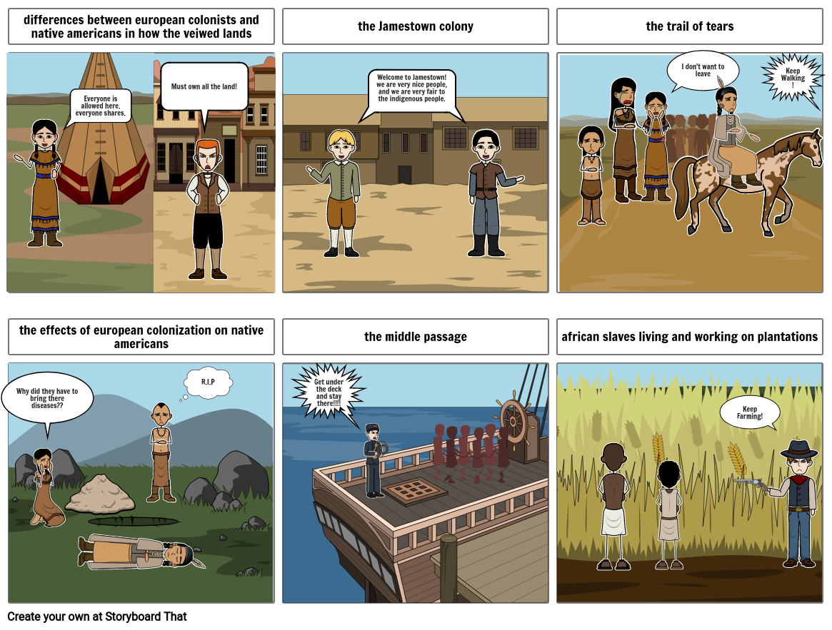 The effects of European Colonization on Indigenous peoples