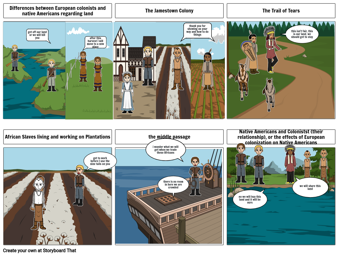 The effects of European Colonization on Indigenous people