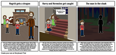 Week 4- pages 215-291 of Harry Potter and the Sorcerer's Stone by J.K. Rowl
