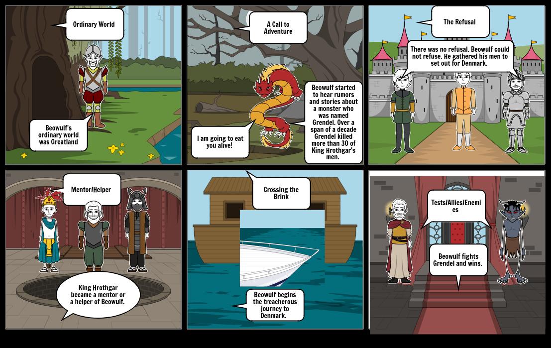 Beowulf Project Storyboard: Cameron Keskonis