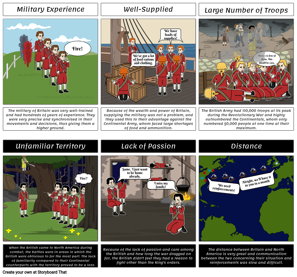 Advantages and Disadvantages of the British Army