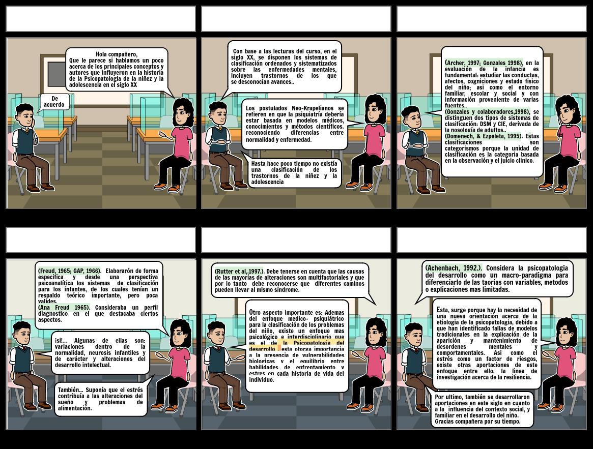 Historia de la Psicopatologia de la niñez y la adolescencia  en el siglo XX