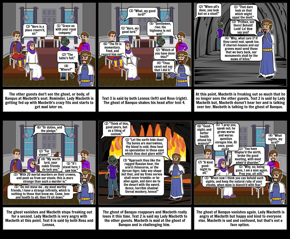 Macbeth (Act III Scene IV)