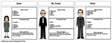 Frank Characters