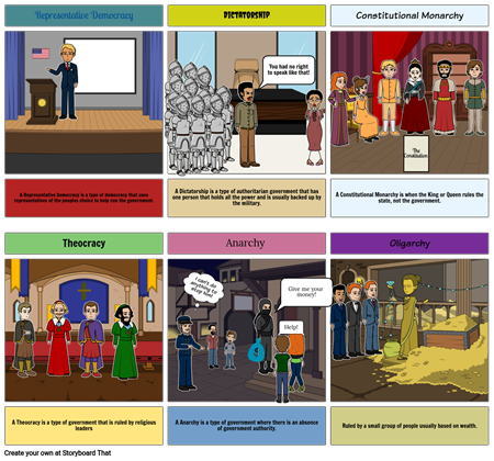 Govenment Storyboard