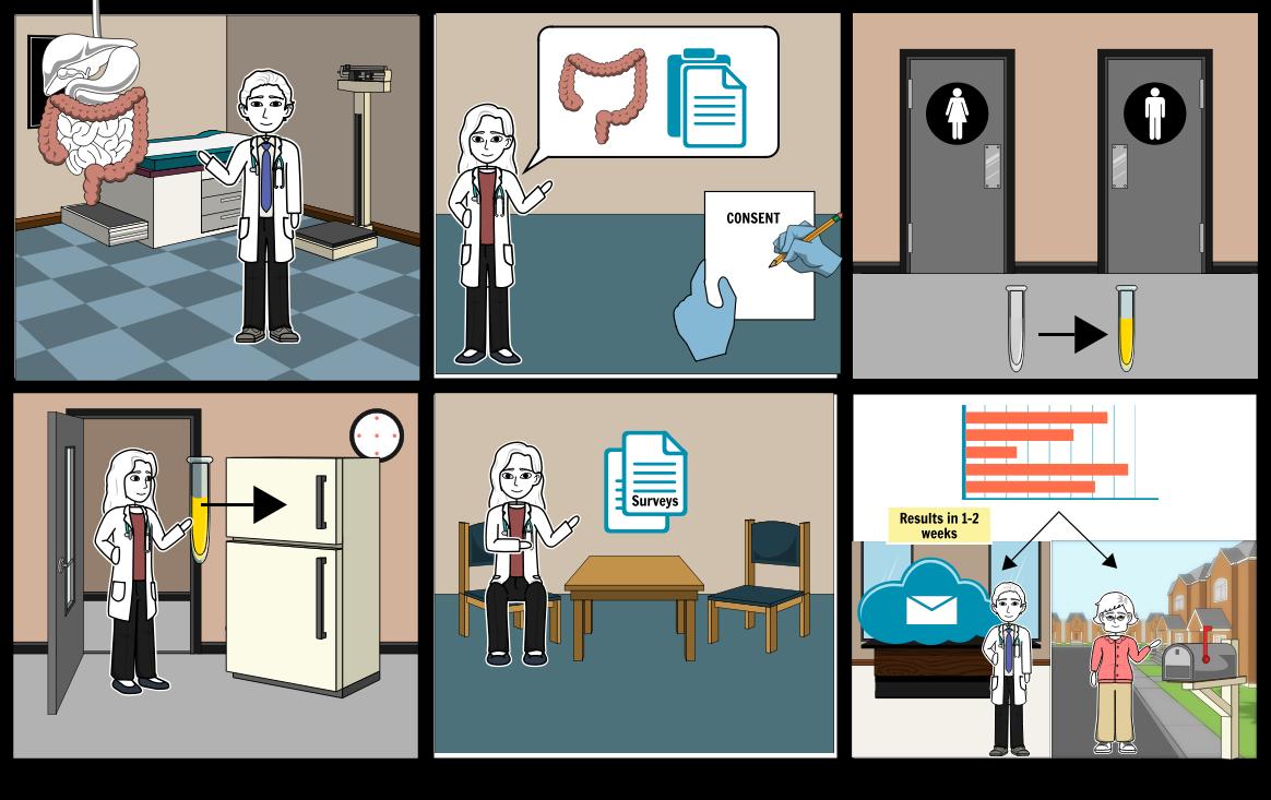 CAP Study-Clinic Workflow