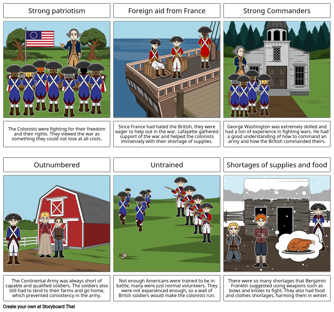 Colonists' Strengths and Weaknesses