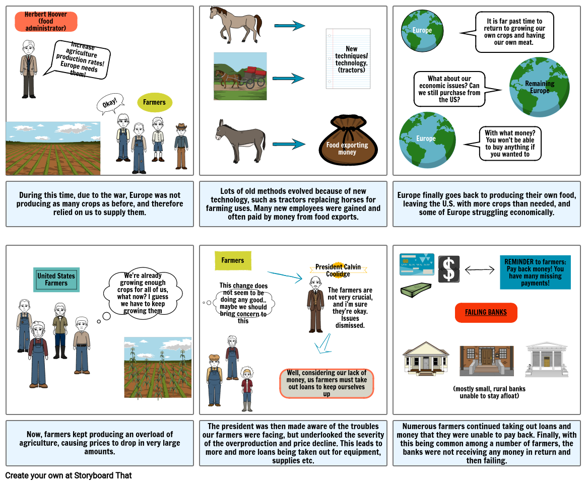 Great Depression Causes (Agricultural Struggle)