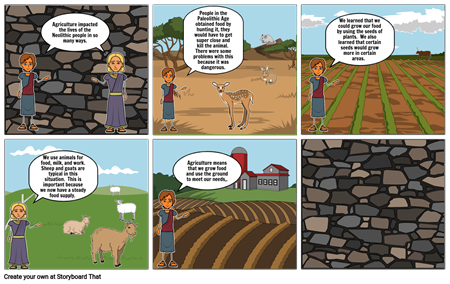 Agriculture of early people