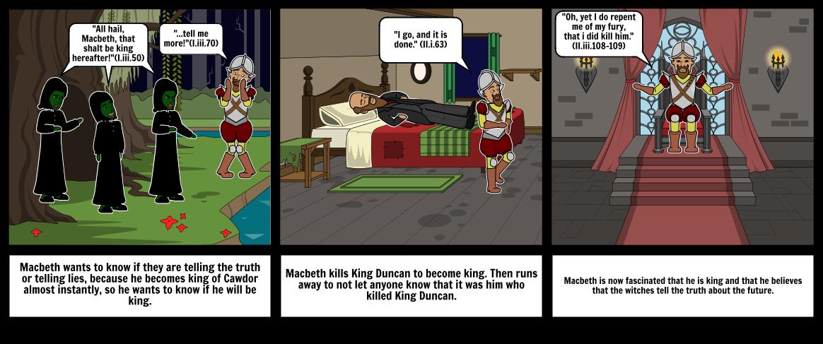 Macbeths character.