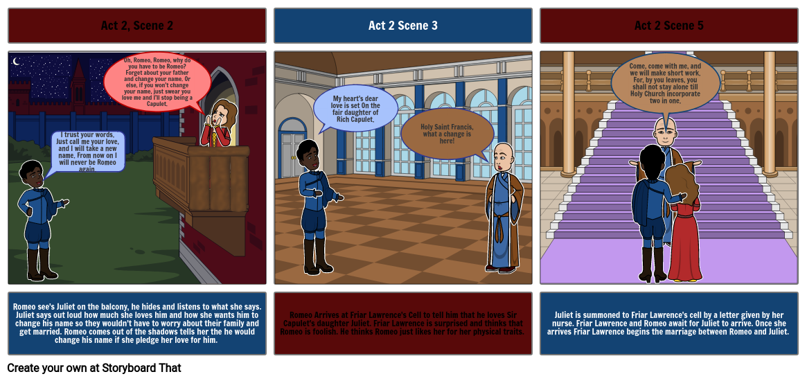 Romeo and Juliet story board act 2