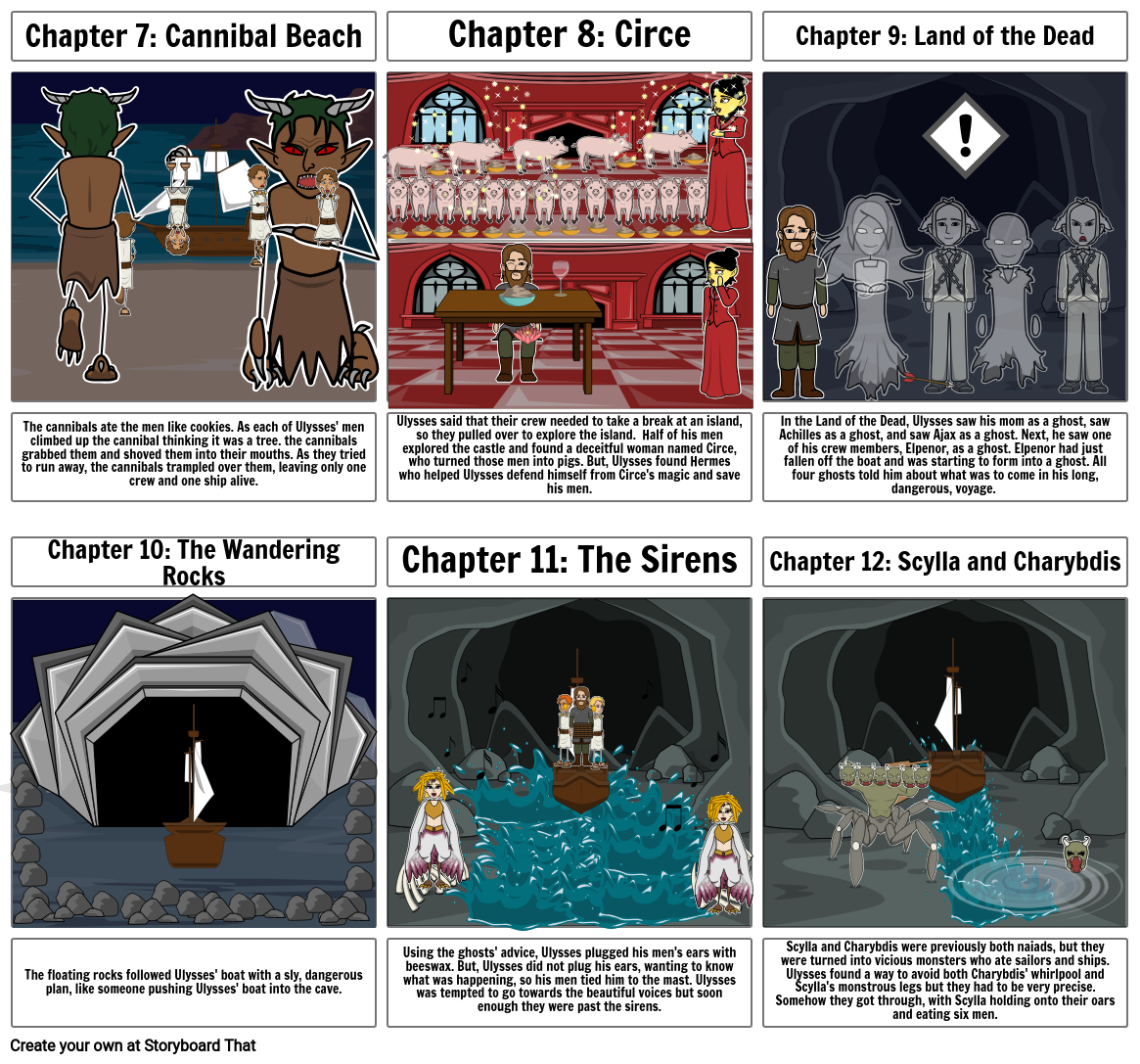 The Odyssey Storyboard: Part 2