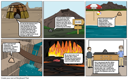 Rock Cycle Story Board