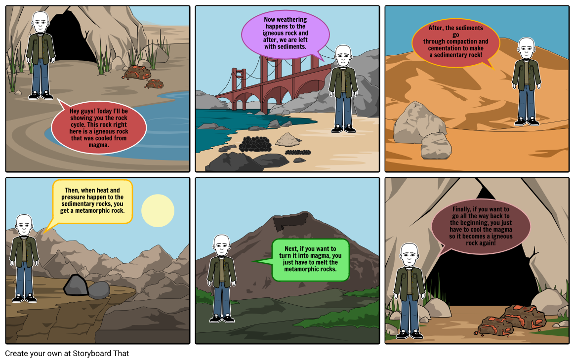 Rock Cycle - Science Mr. Atkins