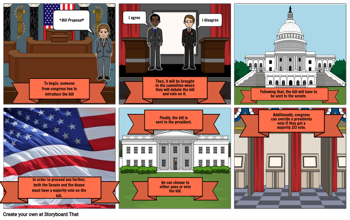 Storyboard Project History