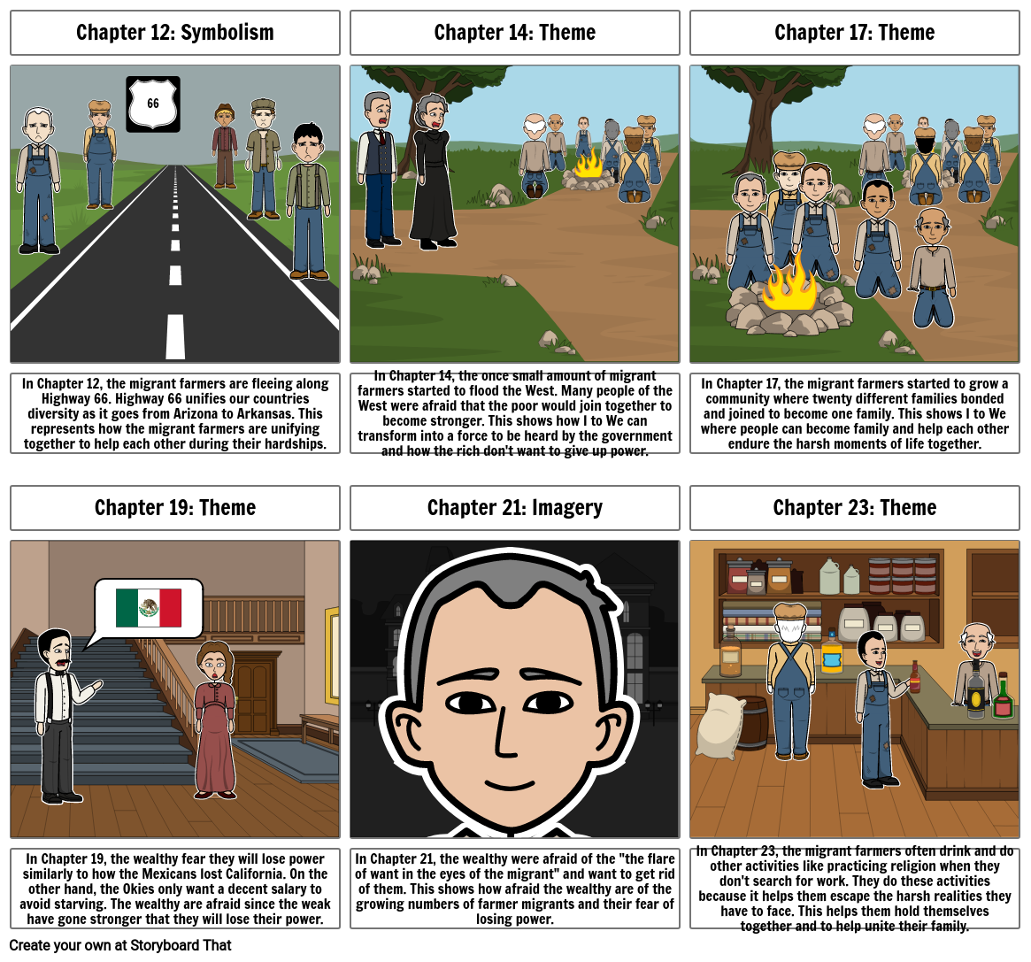 American Literature II Honors Project 2