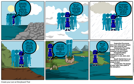 Way of the Water Cycle